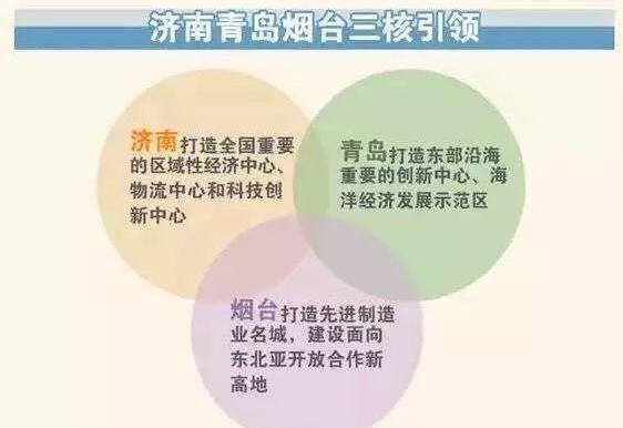 """望岳谈丨""""三核半年报"""",山东新旧动能转换需要如何""""引领""""?"""