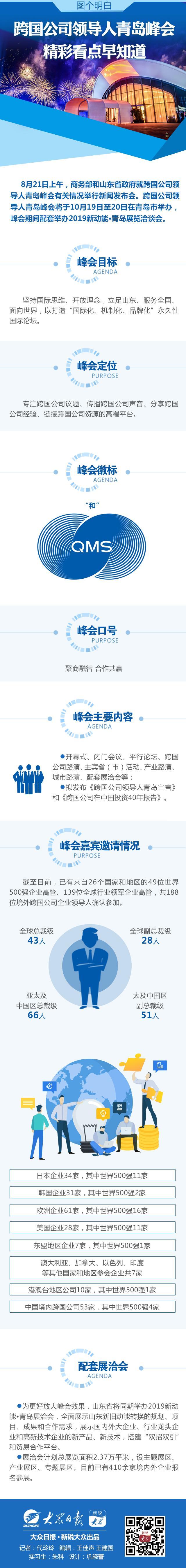 图个明白丨跨国公司领导人青岛峰会精彩看点早知道