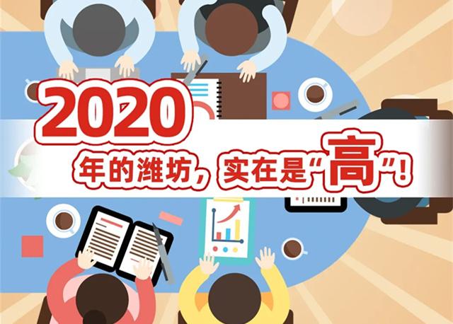 """2020年的潍坊,实在是""""高""""!"""