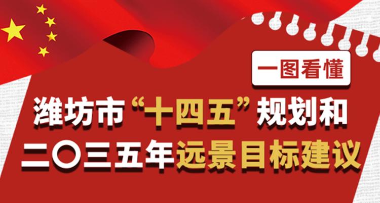 """【一图读懂】潍坊市""""十四五""""规划和二〇三五年远景目标建议"""