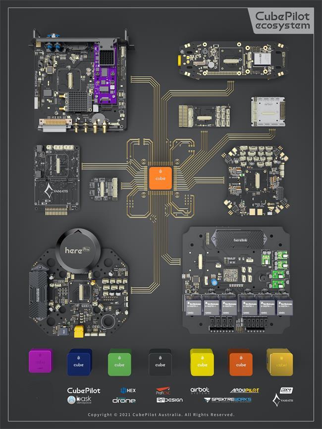 CubePilot生态系统系列-定制飞控载板海报
