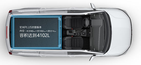 大宏光——五菱宏光PLUS全国上市 仅售6.58-7.98万元