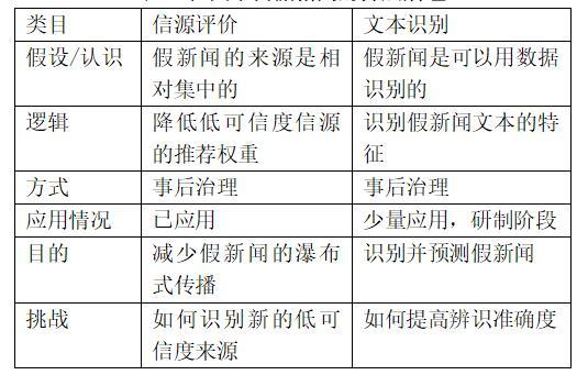 泸西棋牌室:百科知识包括什么:三种工具型知识付费系统(内容变现工具)的横向对比评