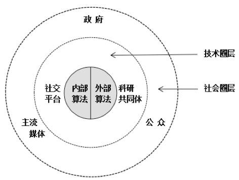 誰有飛艇信譽群:設計師需要具備的知識:淺談知識付費的三種商業模式