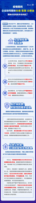 疫情期間企業如何繳納社保、醫保和公積金?國新辦這(zhe)場發(fa)布會(hui)講透了(liao)