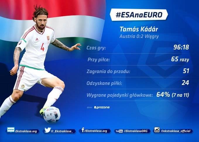 匈牙利中卫卡达尔加盟山东鲁能身披4号球衣