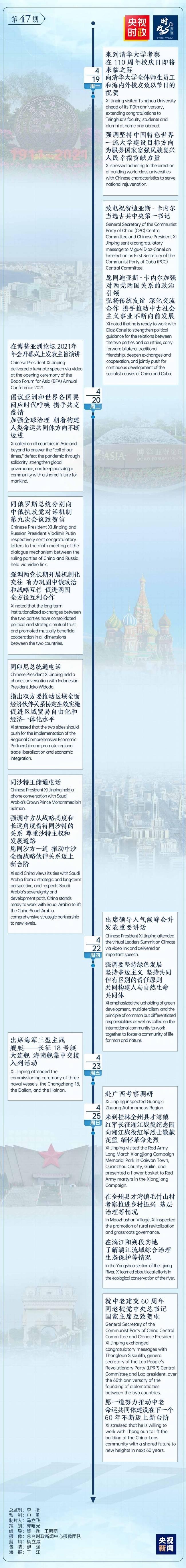 时政微周刊丨总书记的一周(4月19日—4月25日)