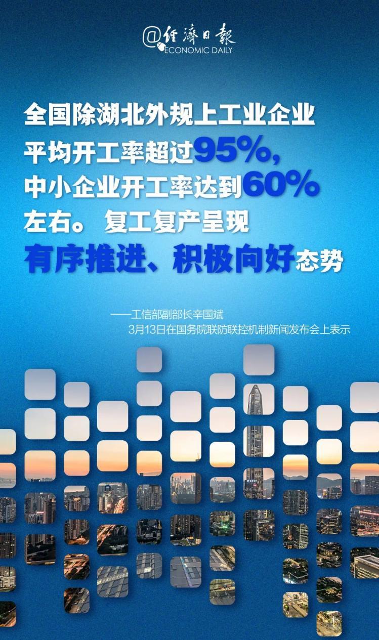 当前中国经济形势,这几个判断很重要!
