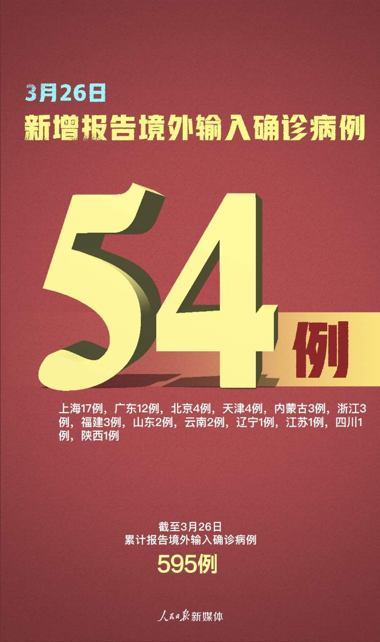 54+1!每個1都(du)ji)荒neng)大意!
