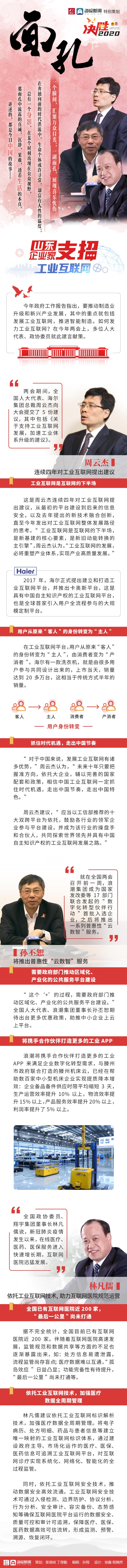 【大众报业·海报新闻】| 山东企业家支招工业互联网,面孔