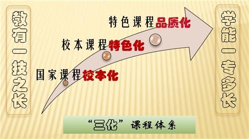"""济南幼高专常春藤附小探索""""人课合一""""新模式的三化课程"""