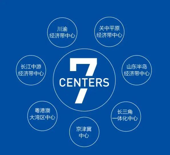 卡奥斯已在全国建立7大中心。