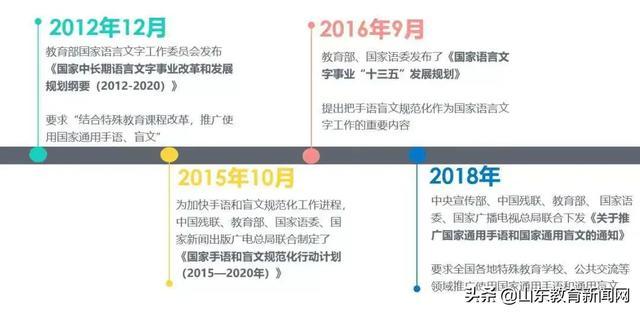 全省首批!滨州医学院获批山东省国家通用手语和通用盲文推广中心!