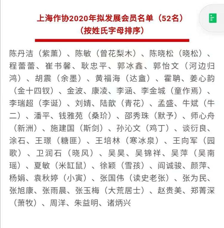 脱口秀演员李诞加入上海作协 新出版中篇小说《候场》