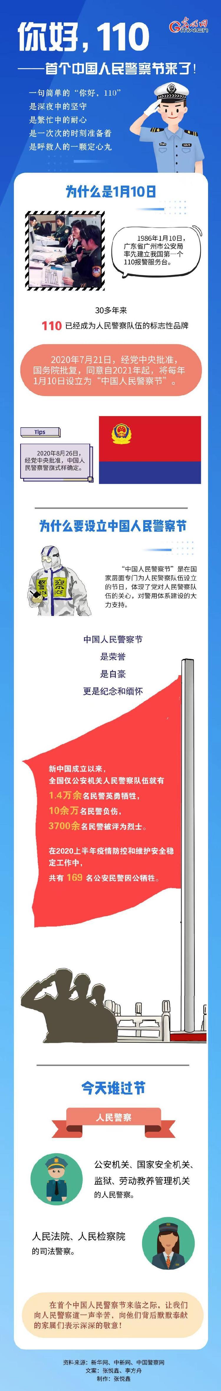 你好,110——首个中国人民警察节来了!