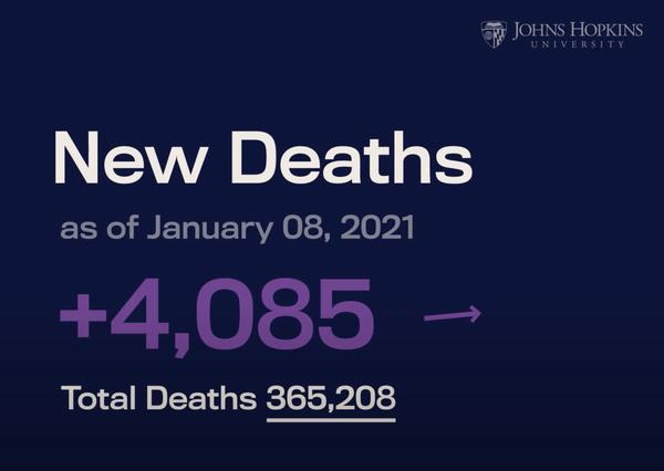 单日新增确诊超30万、单日死亡超4000 国会山骚乱之时美国疫情数据再触新高