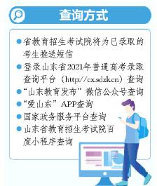 山东省2021年普通高校招生录取工作日前已全面展开